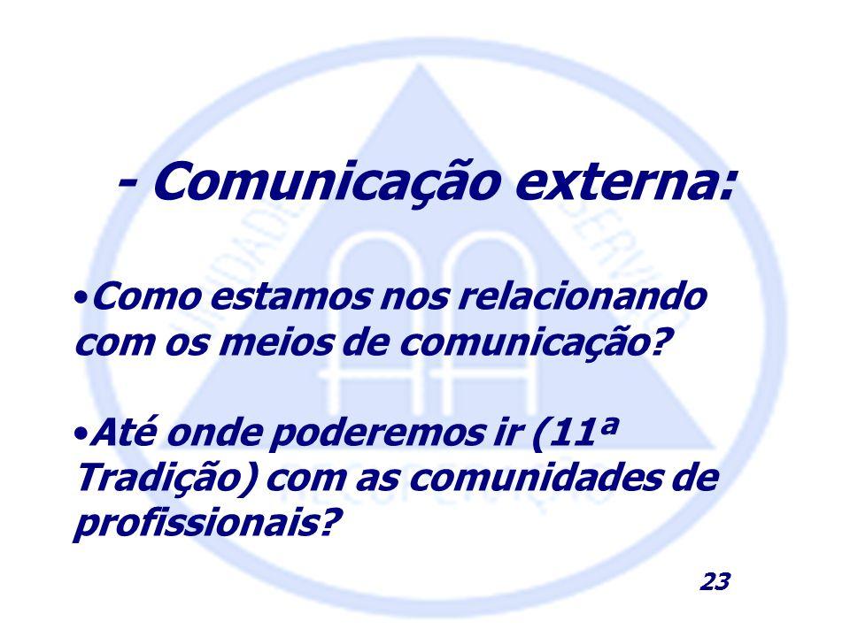 - Comunicação externa: