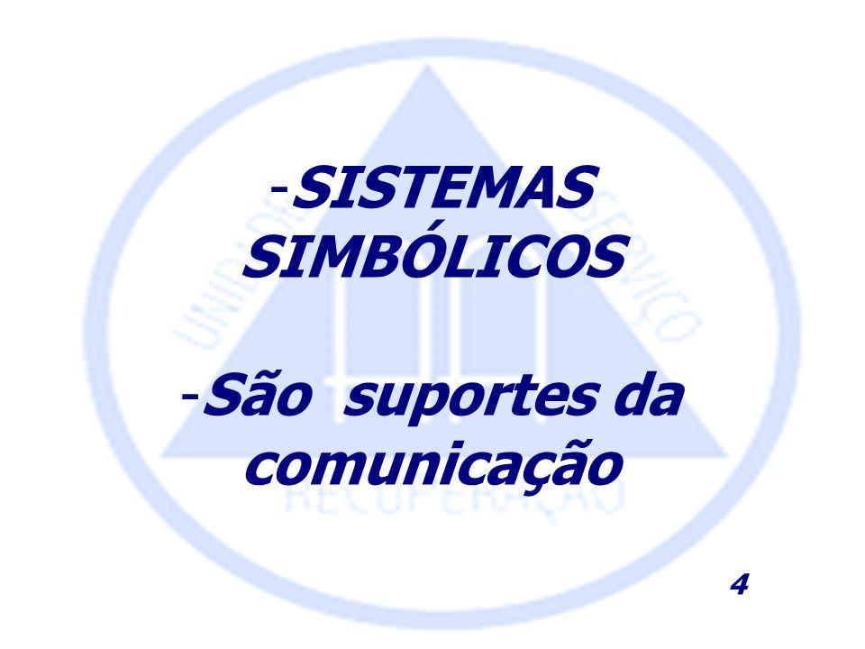 São suportes da comunicação