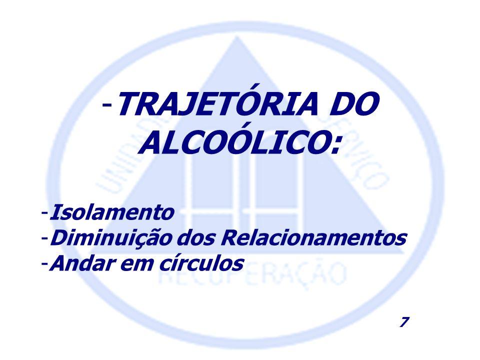 TRAJETÓRIA DO ALCOÓLICO: