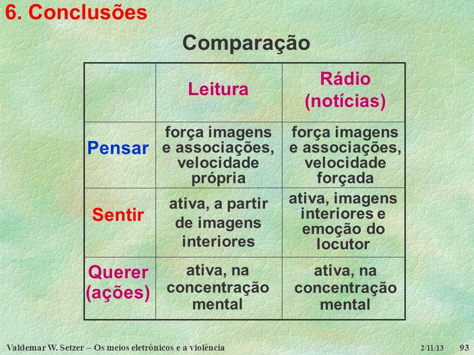 6. Conclusões Comparação Querer (ações) Sentir Pensar Rádio (notícias)