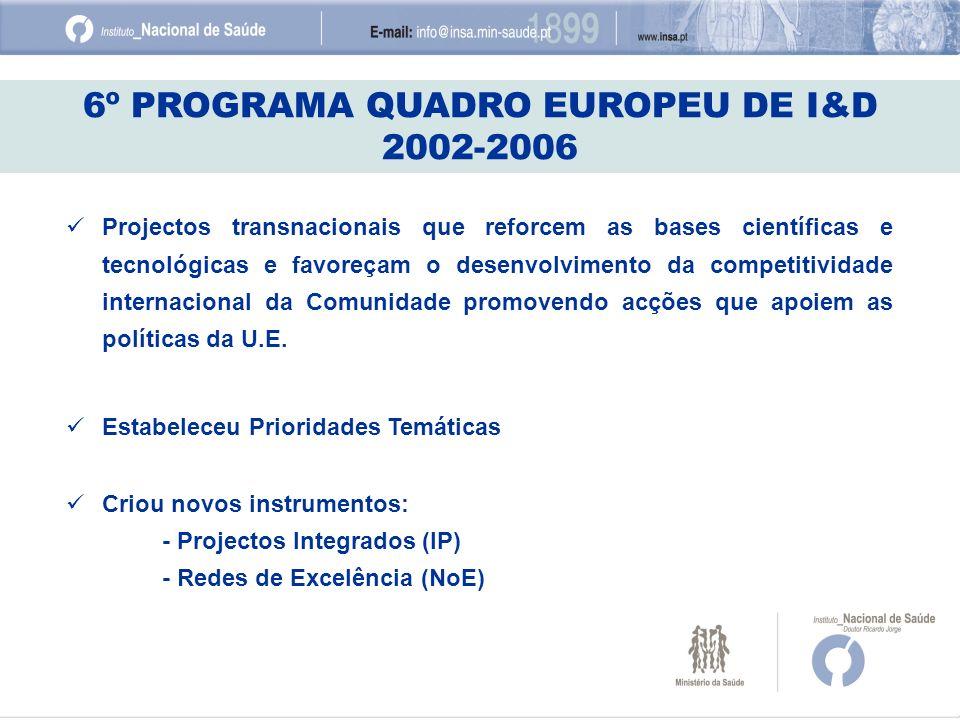 6º PROGRAMA QUADRO EUROPEU DE I&D