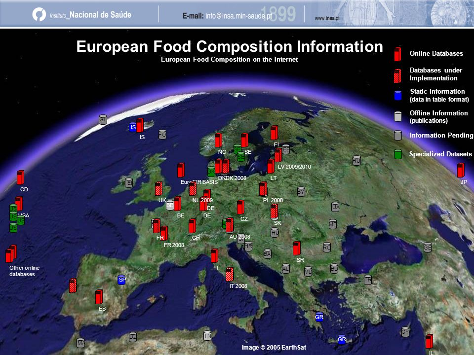 European Food Composition Information European Food Composition on the Internet