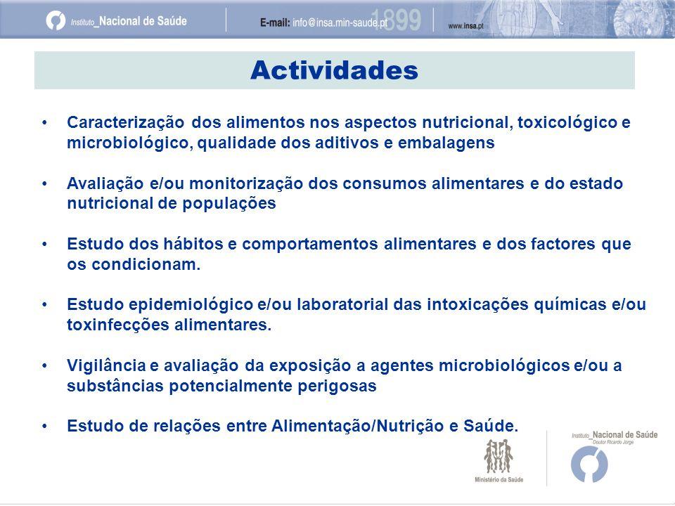 Actividades Caracterização dos alimentos nos aspectos nutricional, toxicológico e microbiológico, qualidade dos aditivos e embalagens.