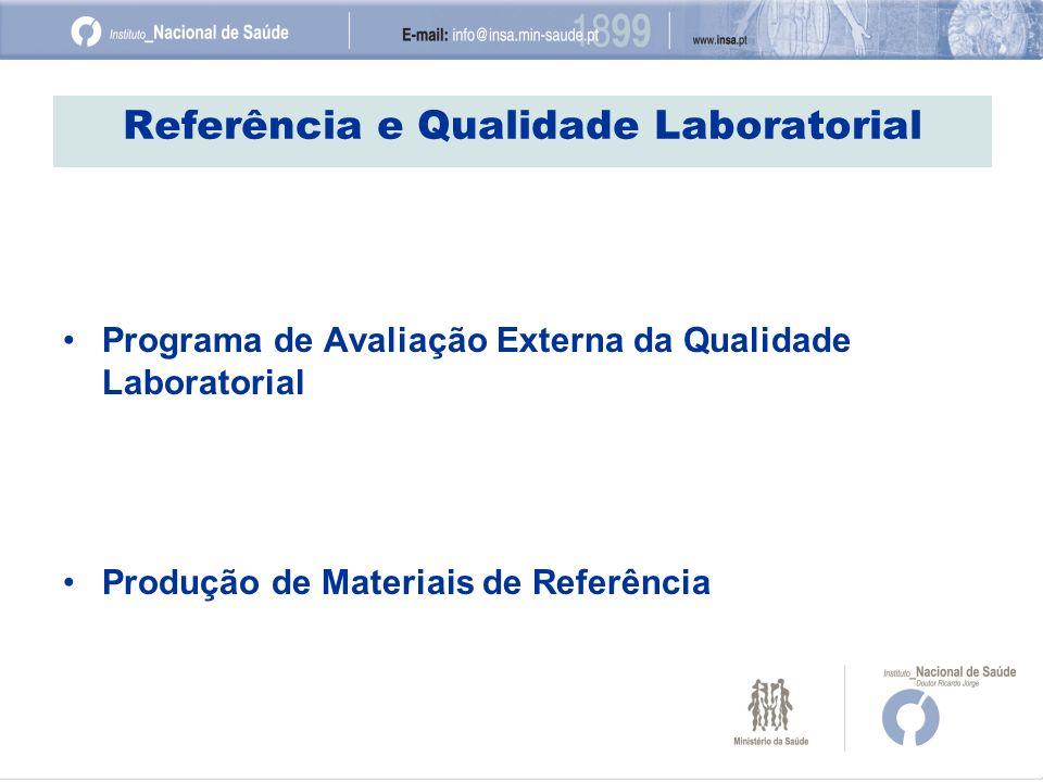 Referência e Qualidade Laboratorial
