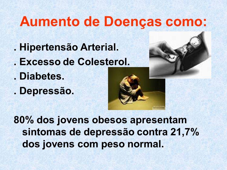 Aumento de Doenças como: