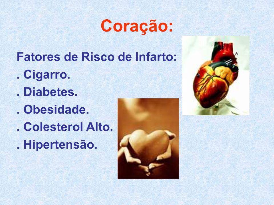 Coração: Fatores de Risco de Infarto: . Cigarro. . Diabetes.