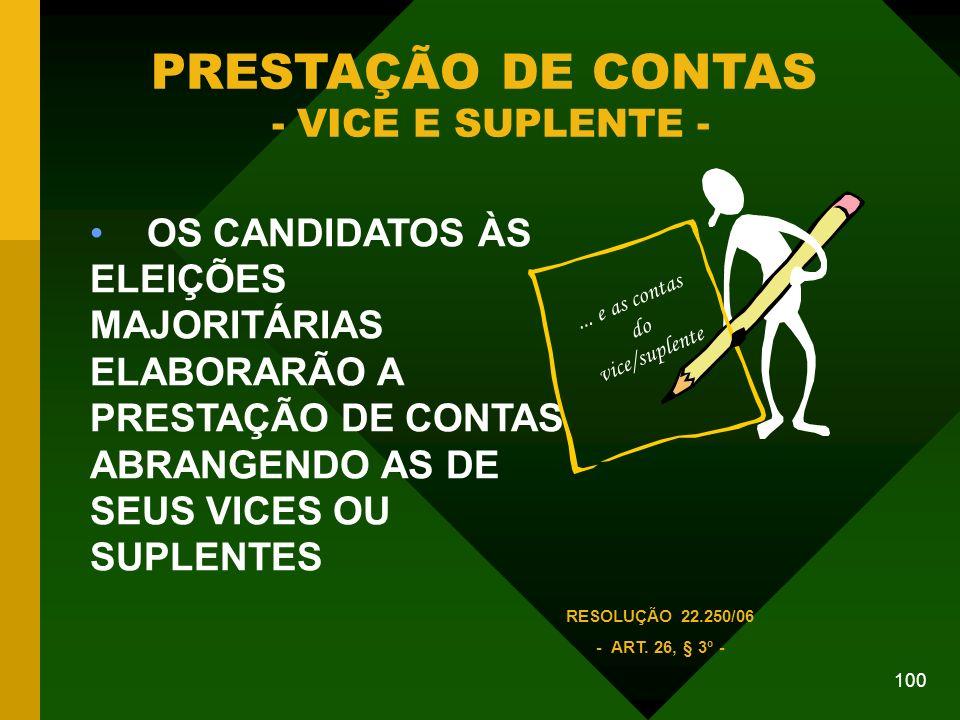 PRESTAÇÃO DE CONTAS - VICE E SUPLENTE -
