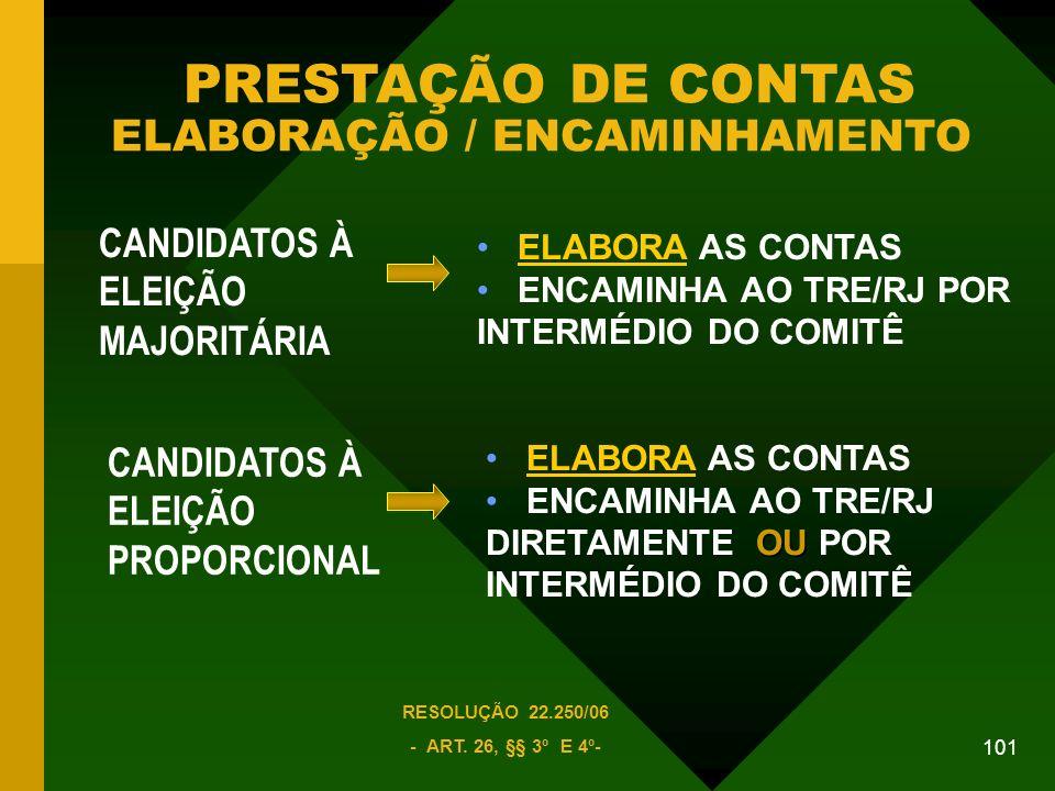 PRESTAÇÃO DE CONTAS ELABORAÇÃO / ENCAMINHAMENTO