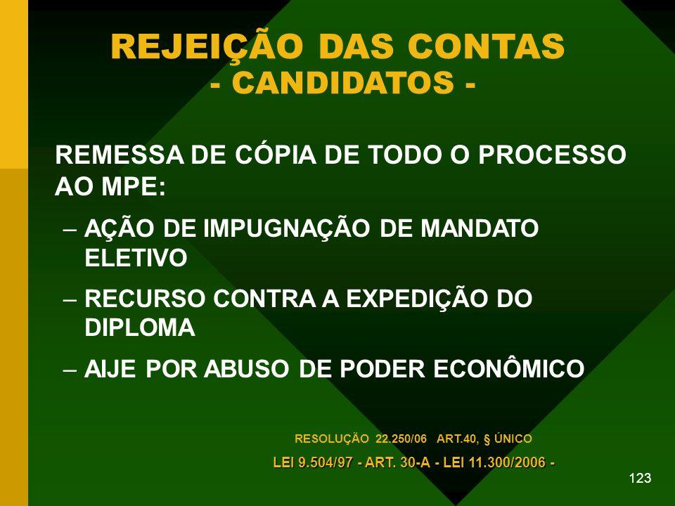 REJEIÇÃO DAS CONTAS - CANDIDATOS -