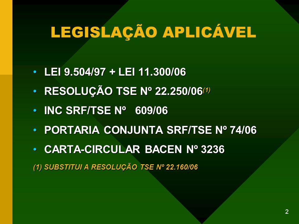 LEGISLAÇÃO APLICÁVEL LEI 9.504/97 + LEI 11.300/06