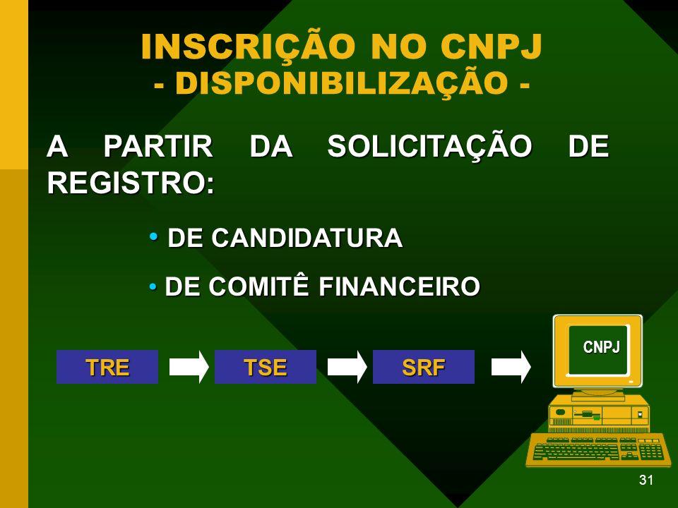 INSCRIÇÃO NO CNPJ - DISPONIBILIZAÇÃO -