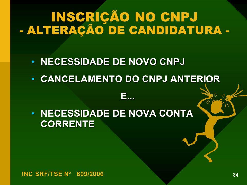 INSCRIÇÃO NO CNPJ - ALTERAÇÃO DE CANDIDATURA -