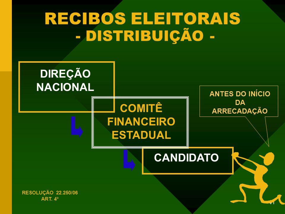 RECIBOS ELEITORAIS - DISTRIBUIÇÃO -
