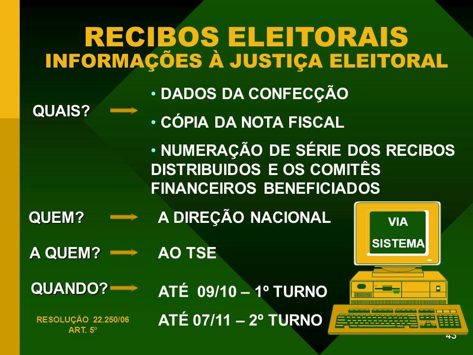 RECIBOS ELEITORAIS INFORMAÇÕES À JUSTIÇA ELEITORAL