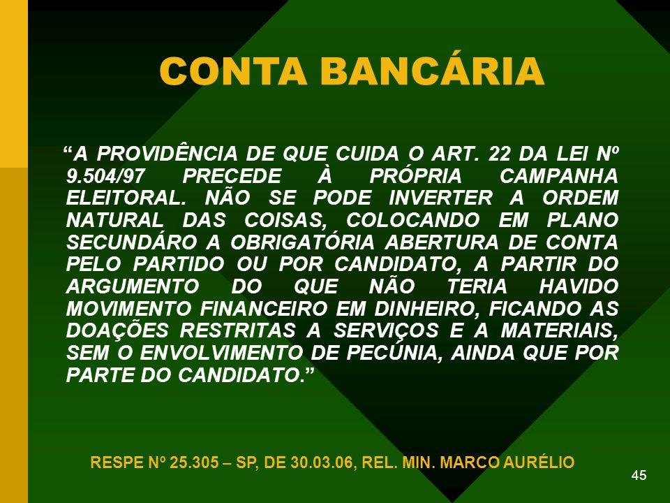 RESPE Nº 25.305 – SP, DE 30.03.06, REL. MIN. MARCO AURÉLIO