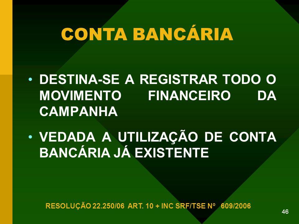 RESOLUÇÃO 22.250/06 ART. 10 + INC SRF/TSE Nº 609/2006