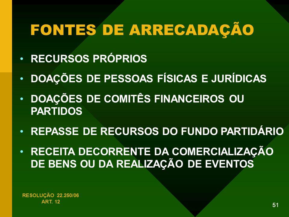 FONTES DE ARRECADAÇÃO RECURSOS PRÓPRIOS