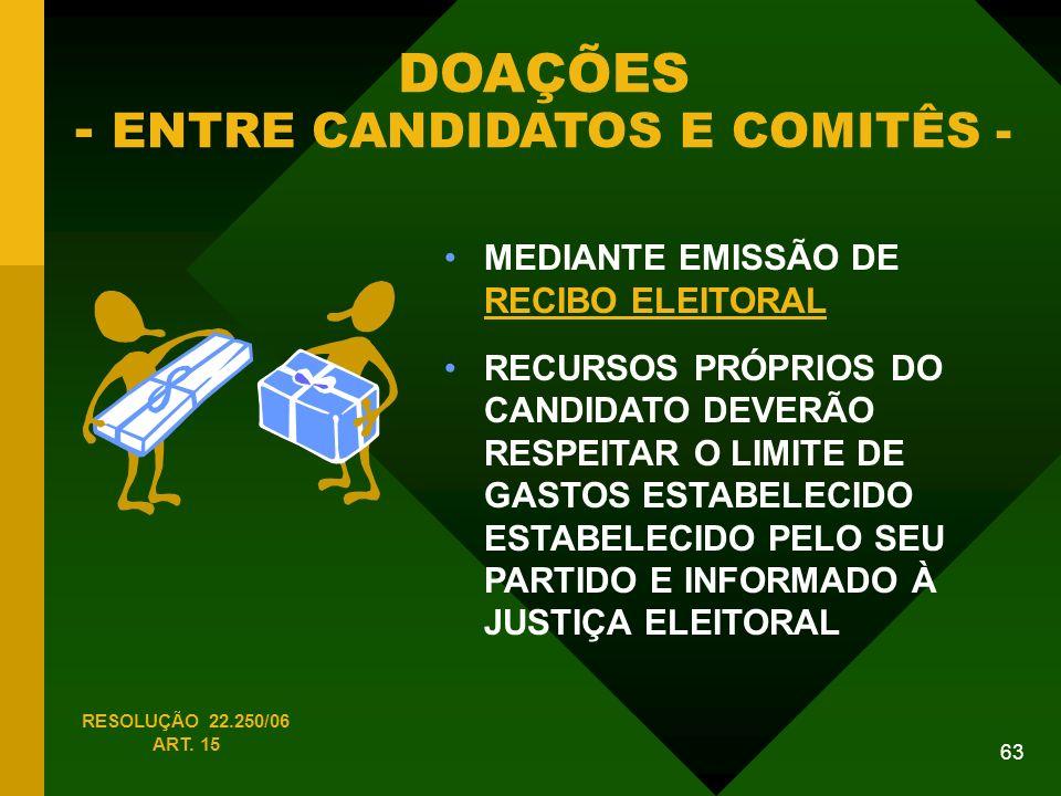 DOAÇÕES - ENTRE CANDIDATOS E COMITÊS -