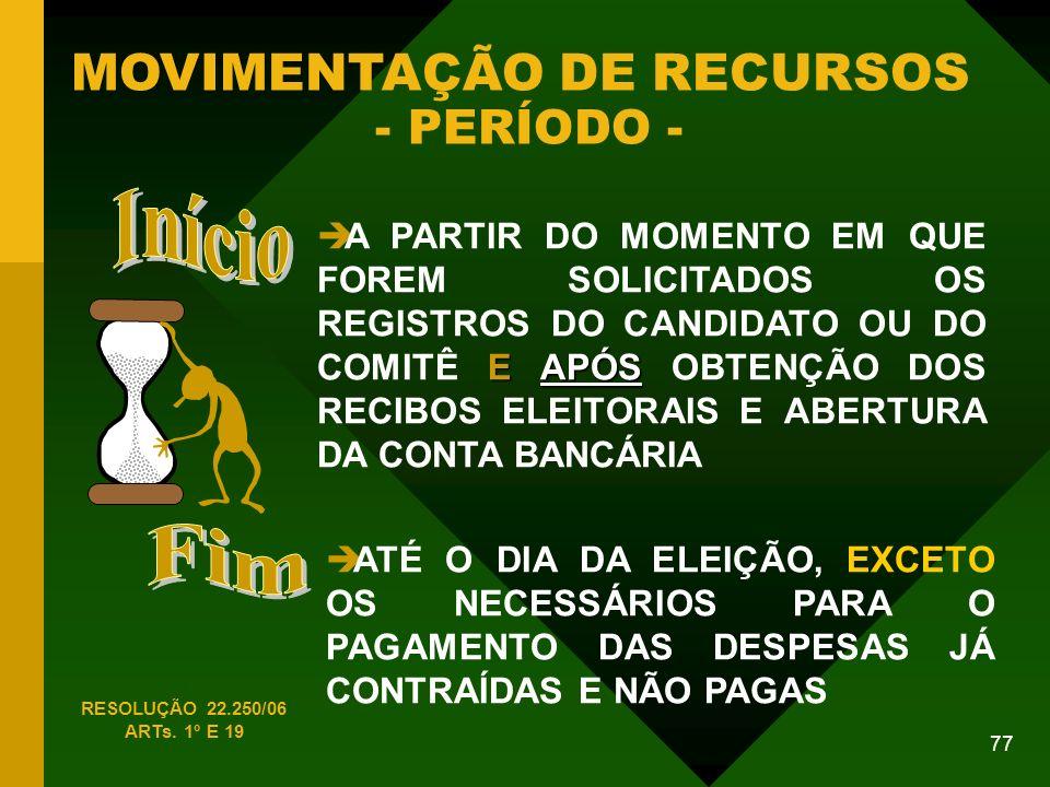 MOVIMENTAÇÃO DE RECURSOS - PERÍODO -