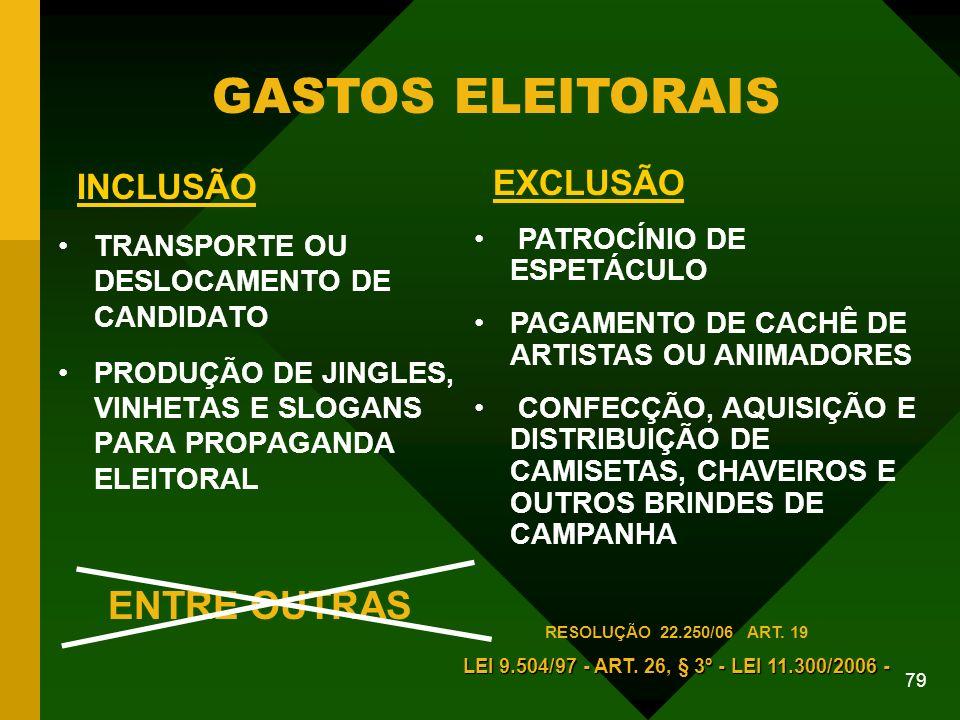 GASTOS ELEITORAIS ENTRE OUTRAS INCLUSÃO EXCLUSÃO