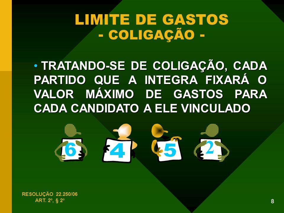 LIMITE DE GASTOS - COLIGAÇÃO -