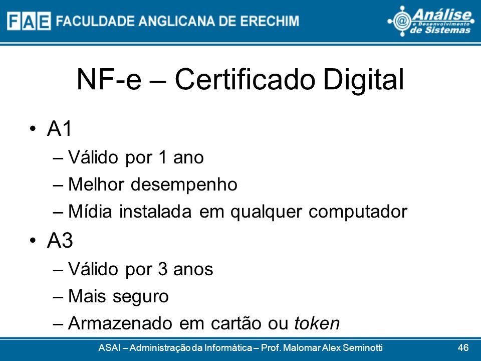 NF-e – Certificado Digital