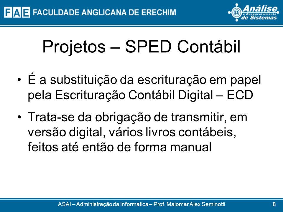 Projetos – SPED Contábil