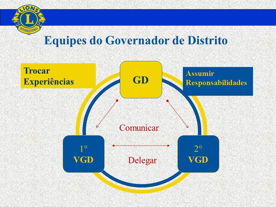 Equipes do Governador de Distrito