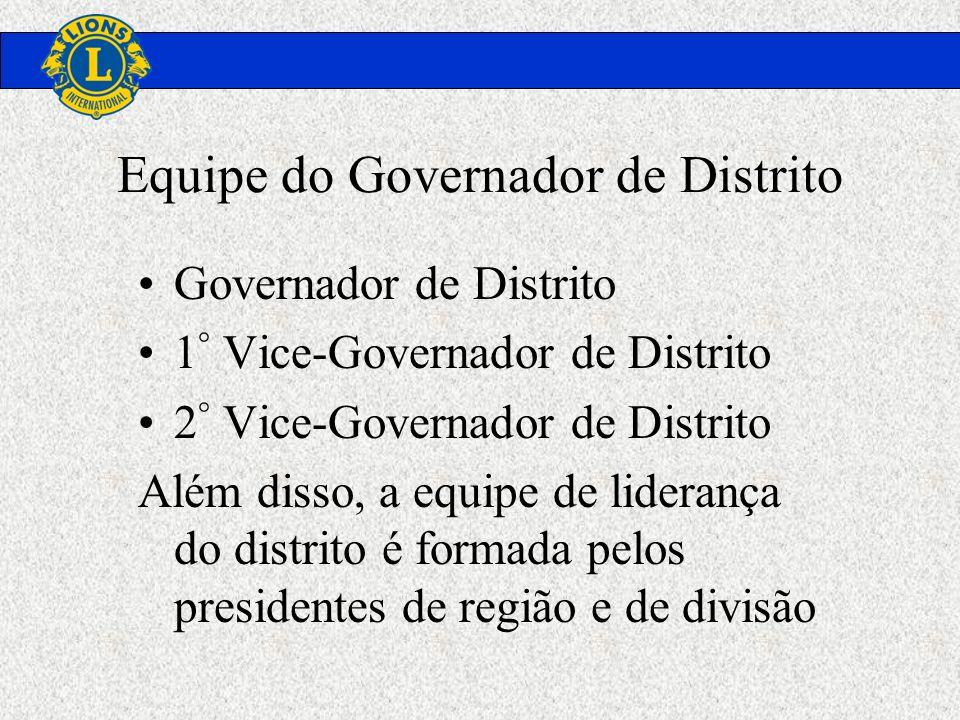 Equipe do Governador de Distrito
