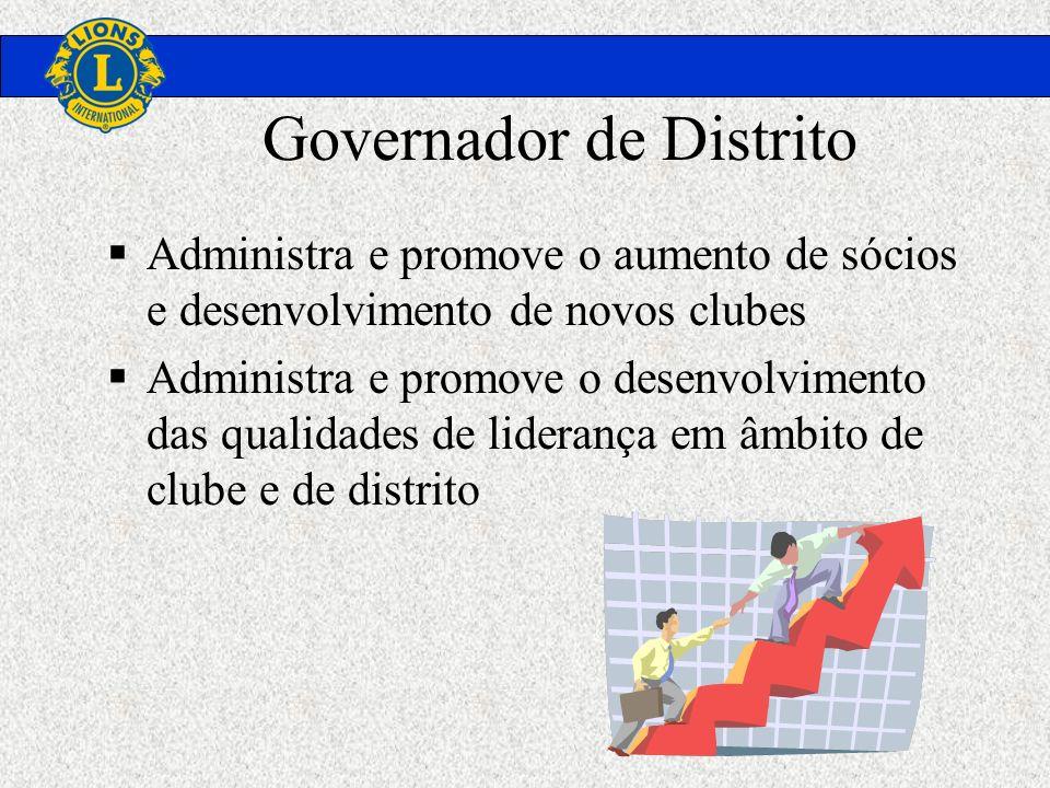 Governador de Distrito