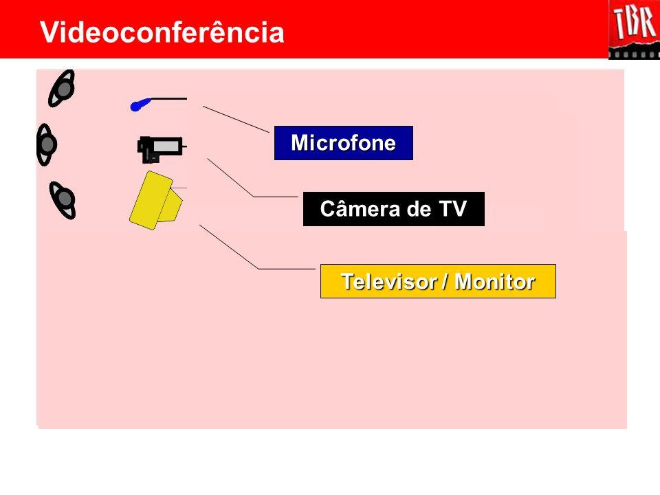 Videoconferência Microfone Câmera de TV Televisor / Monitor