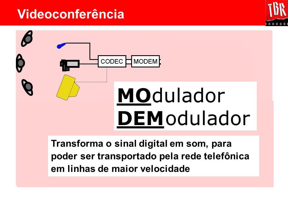 MO DEM dulador odulador Videoconferência