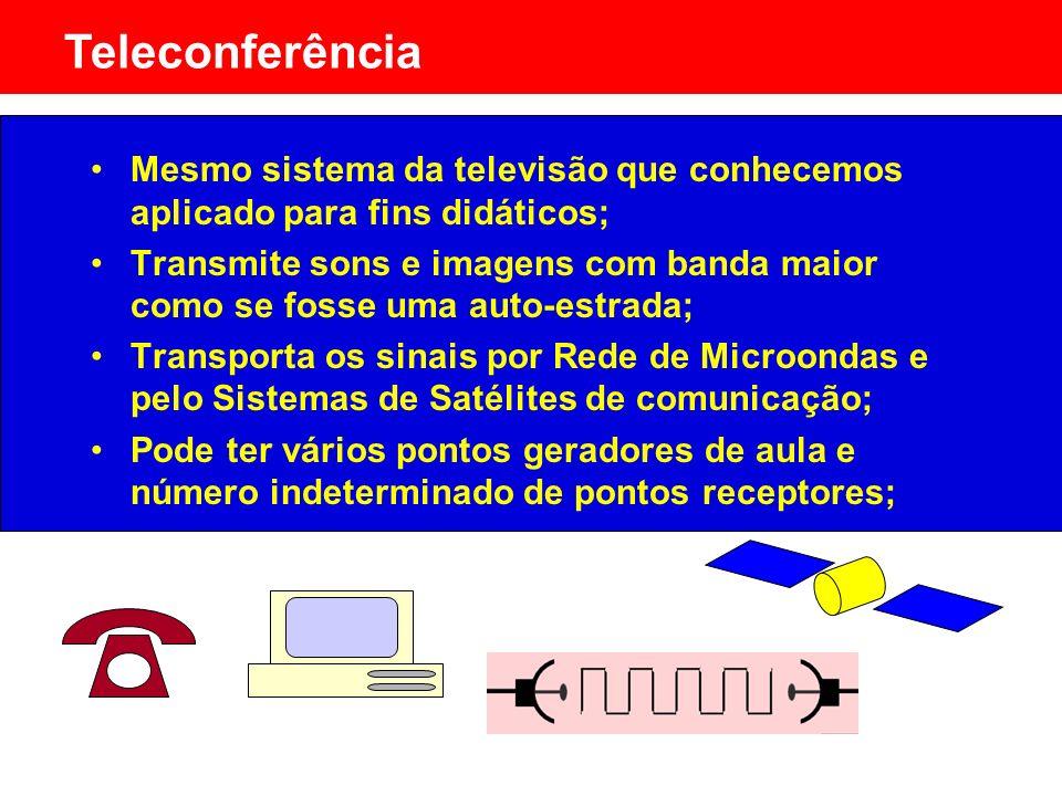 Teleconferência Mesmo sistema da televisão que conhecemos aplicado para fins didáticos;
