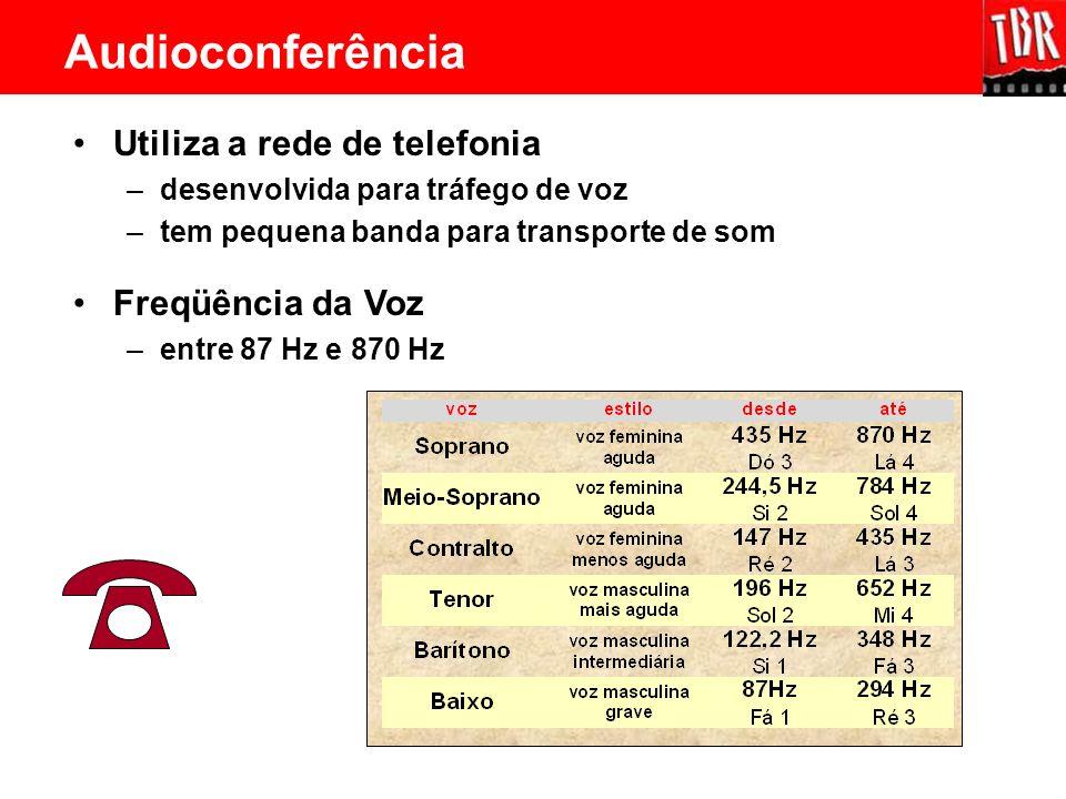 Audioconferência Utiliza a rede de telefonia Freqüência da Voz