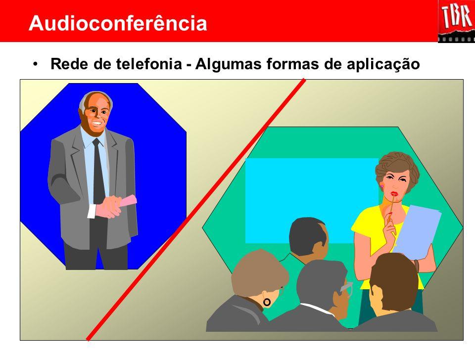 Audioconferência Rede de telefonia - Algumas formas de aplicação