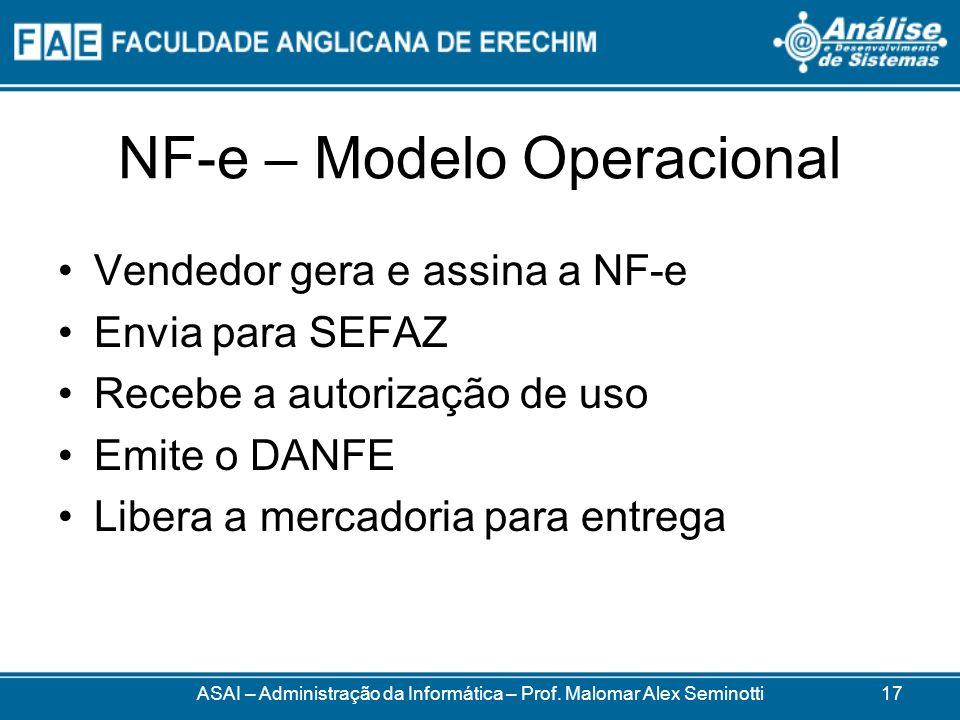 NF-e – Modelo Operacional