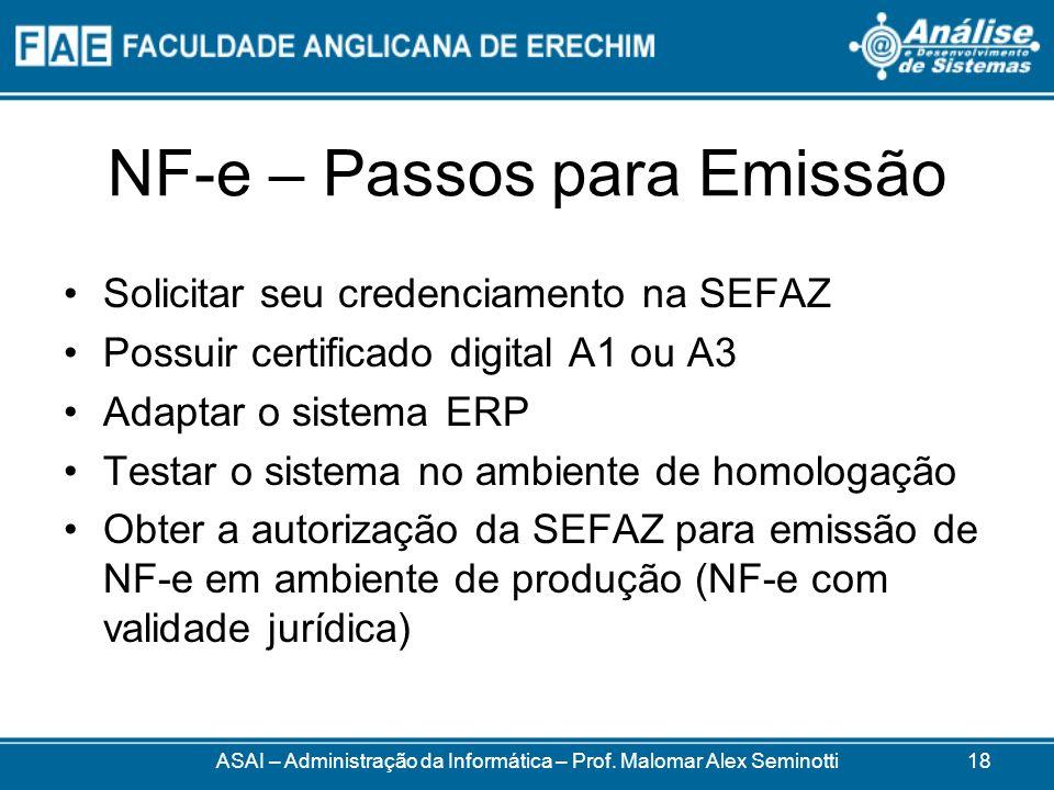 NF-e – Passos para Emissão