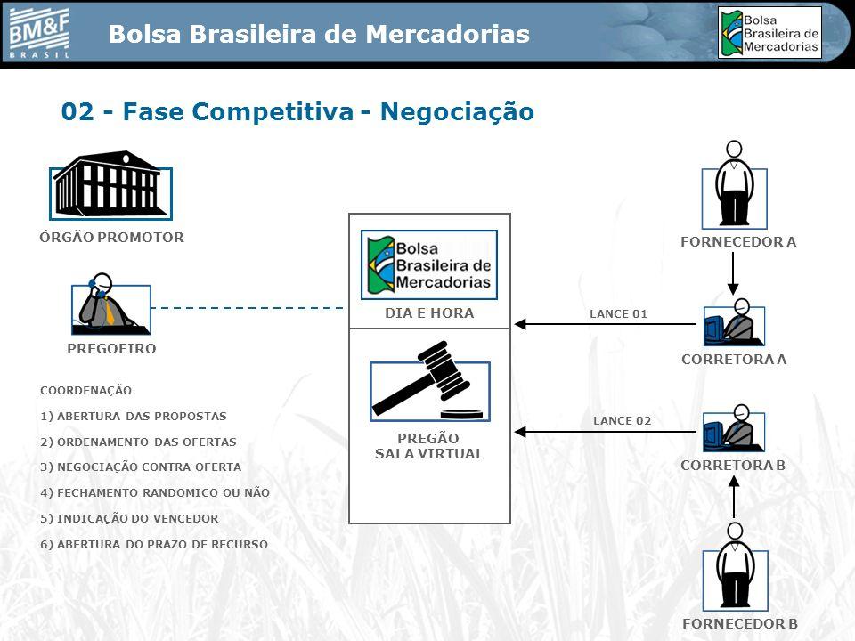02 - Fase Competitiva - Negociação