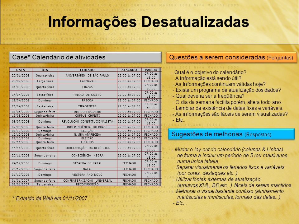 Informações Desatualizadas