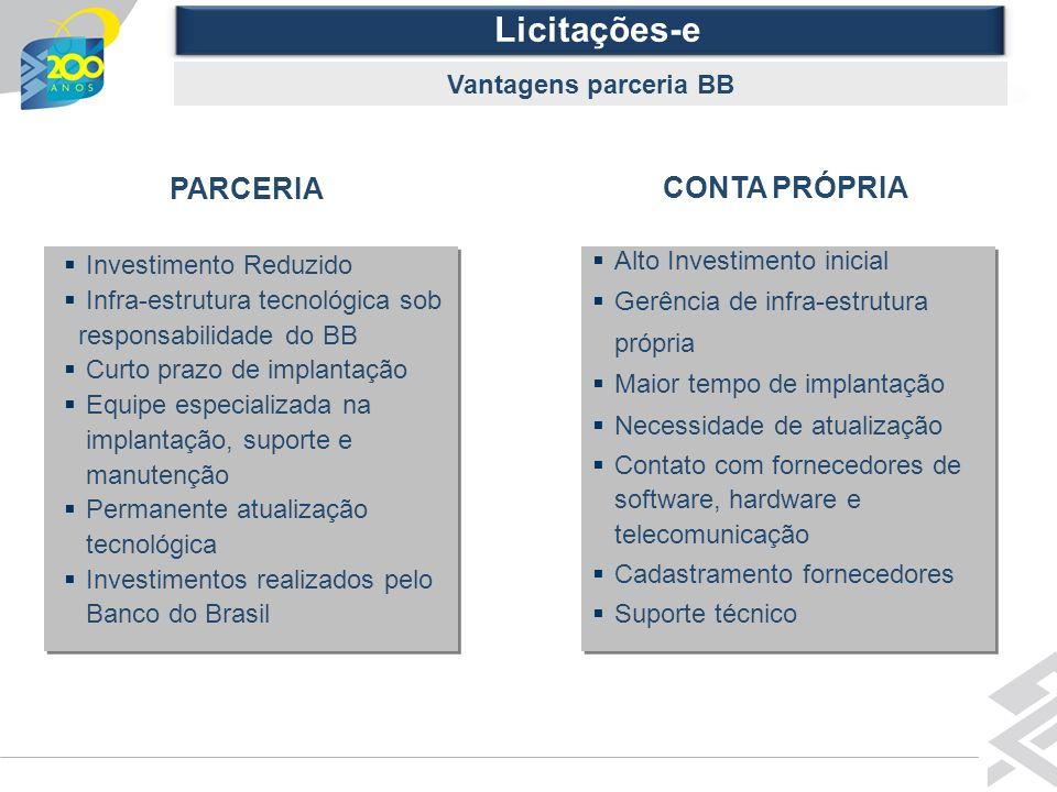 Licitações-e PARCERIA CONTA PRÓPRIA Vantagens parceria BB