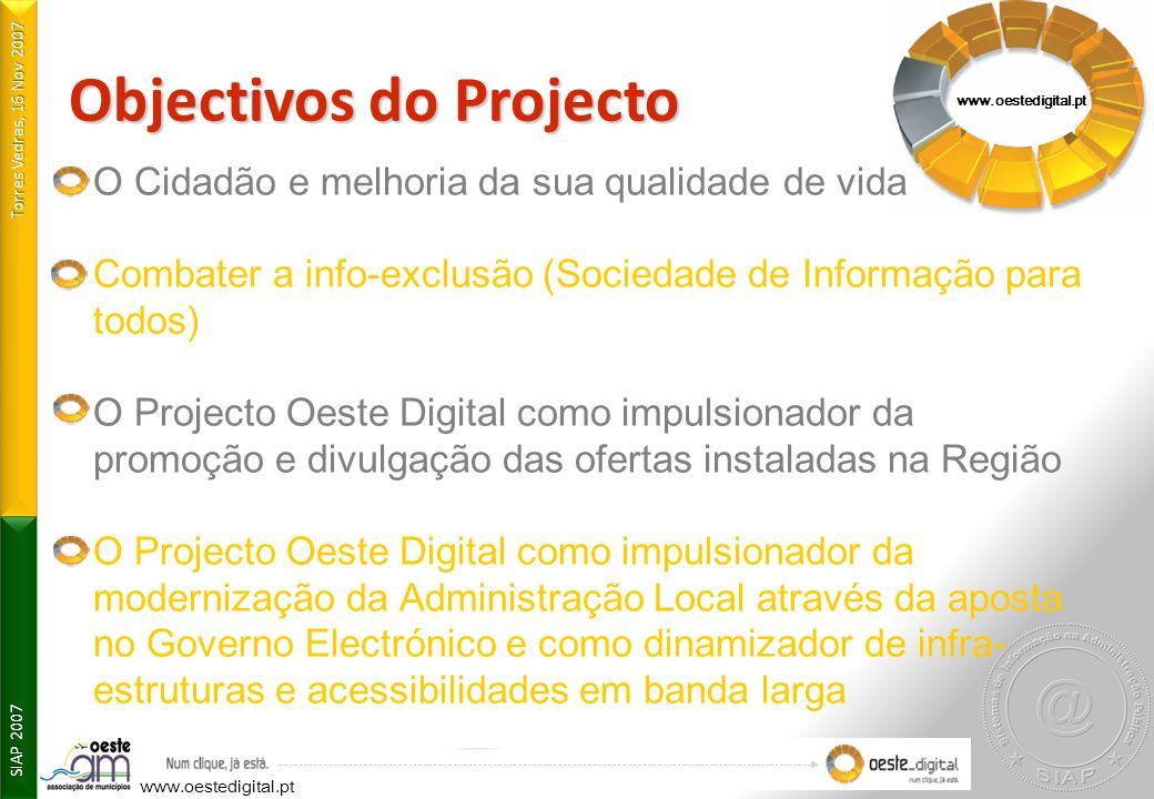 Objectivos do Projecto