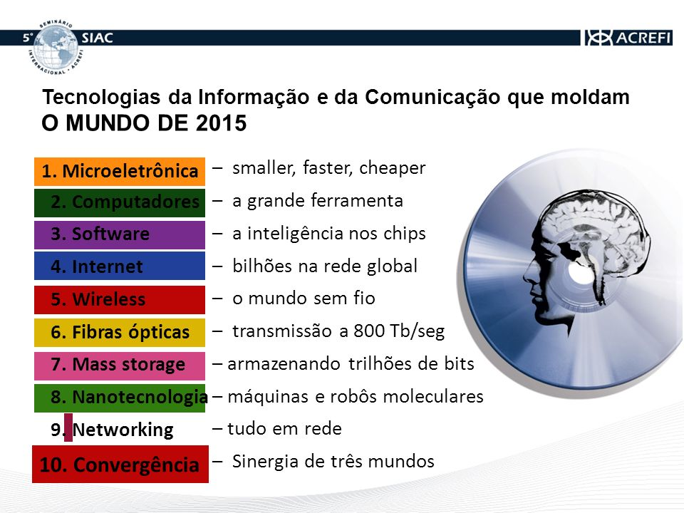 Tecnologias da Informação e da Comunicação que moldam O MUNDO DE 2015