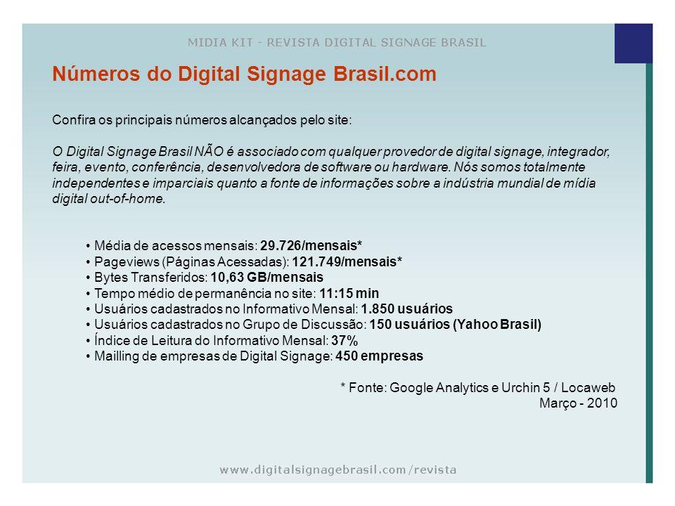 Números do Digital Signage Brasil.com