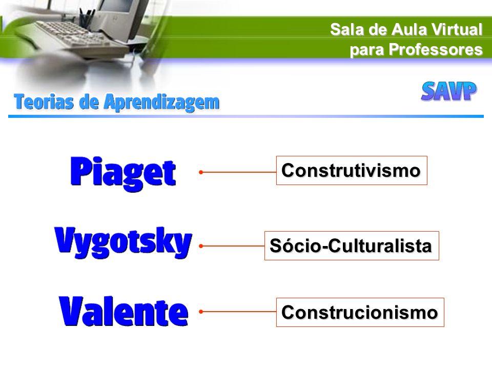 Construtivismo Sócio-Culturalista Construcionismo Sala de Aula Virtual