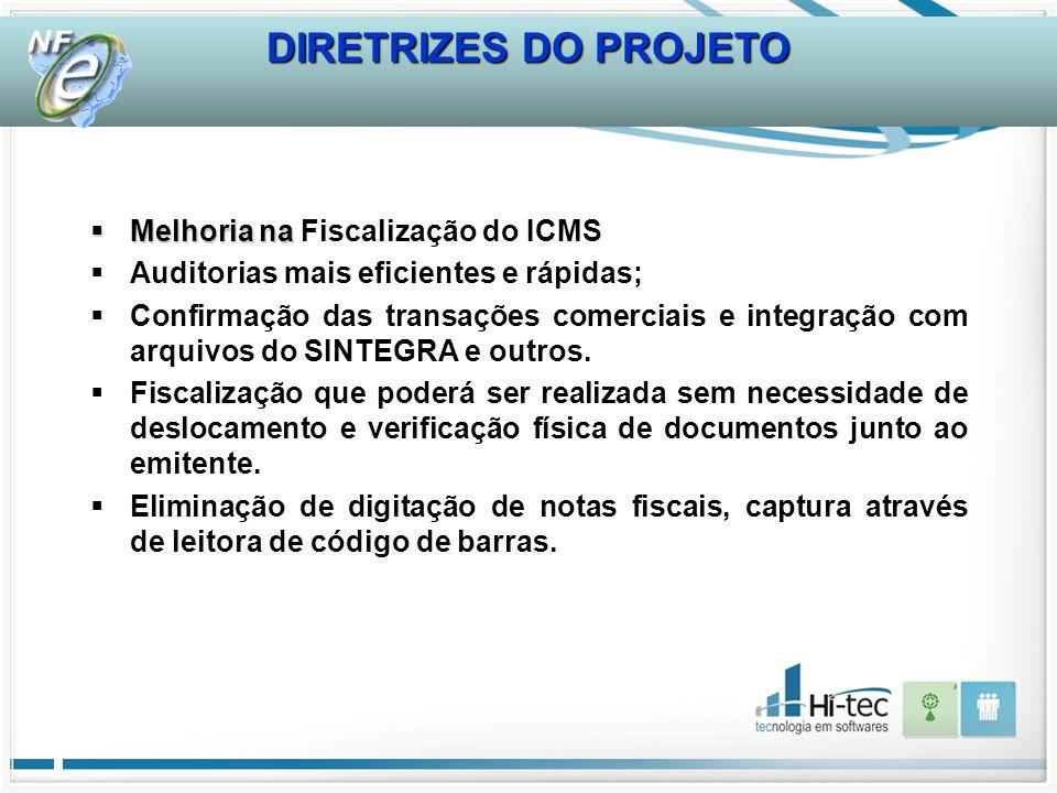 DIRETRIZES DO PROJETO Melhoria na Fiscalização do ICMS