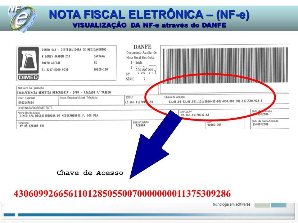 NOTA FISCAL ELETRÔNICA – (NF-e) VISUALIZAÇÃO DA NF-e através do DANFE