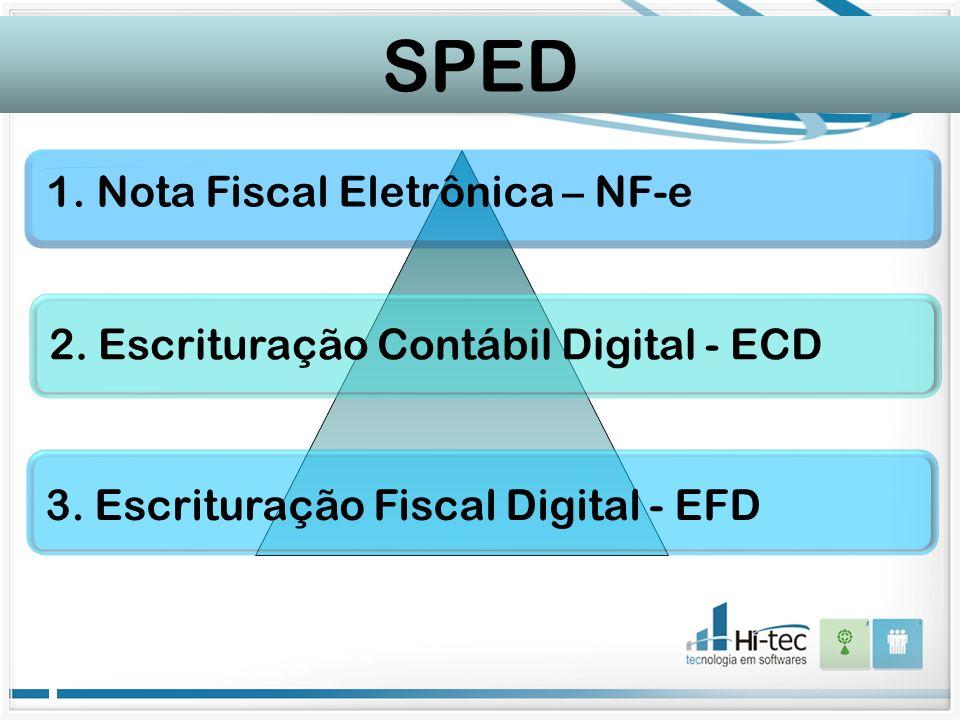 SPED Nota Fiscal Eletrônica – NF-e