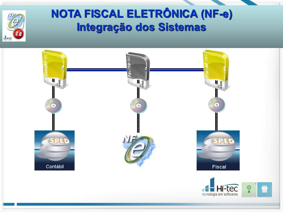 NOTA FISCAL ELETRÔNICA (NF-e) Integração dos Sistemas