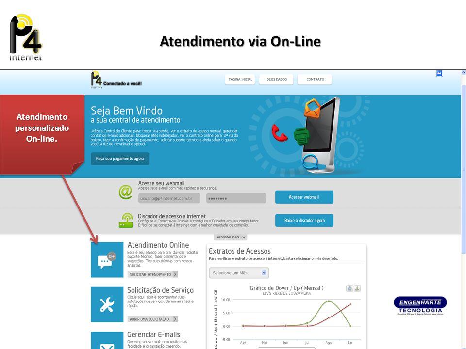 Atendimento via On-Line Atendimento personalizado