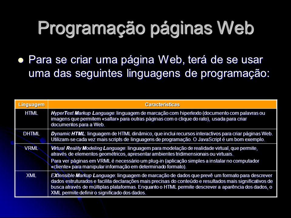 Programação páginas Web